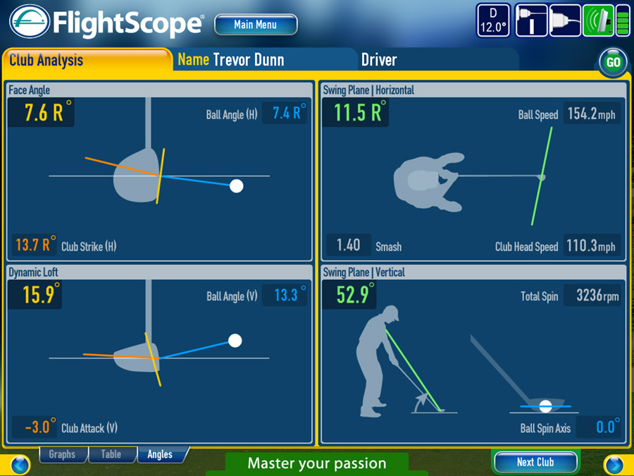 Flightscope 174 Introduces Prime At 2010 Pga Merchandise Show