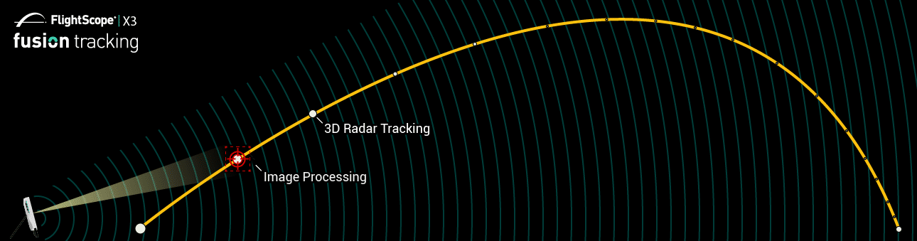 fusionTracking