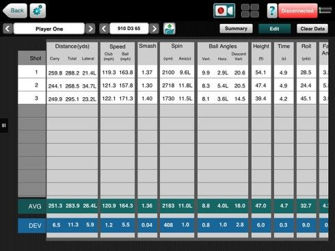 Screencap of a shot table from the FlightScope launch monitor's complementary VX2 app.