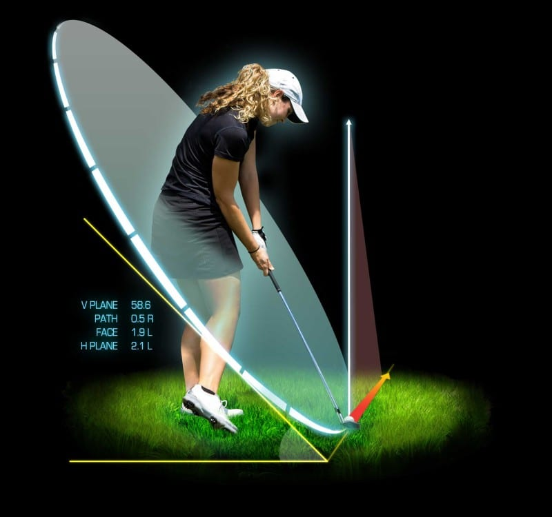 Infographic demonstrating FlightScope launch monitors / golf ball trackers' Swing Analysis feature.