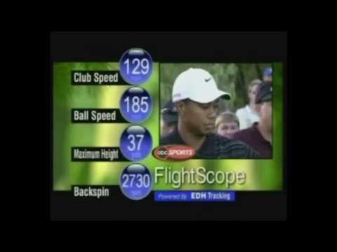 Flightscope Was First Launch Monitor Golf Ball Tracking