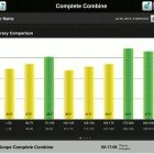 Screencap showing the Combine feature of the FlightScope launch monitor / golf ball tracker's complementary Skills app.