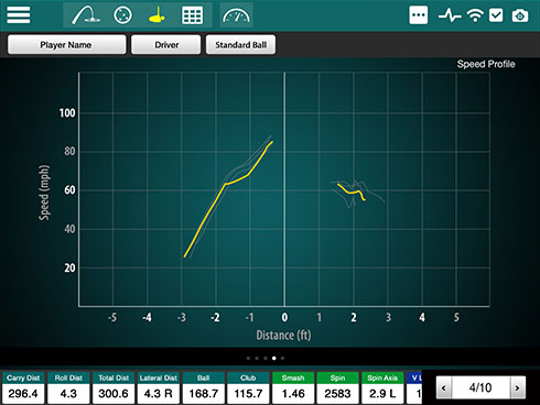 Screencap showing a sample speed profile from the FlightScope Xi + launch monitor / golf ball tracker's complementary app.