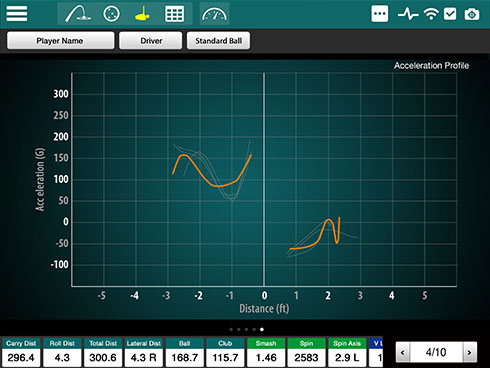 Screencap showing a sample acceleration profile from the FlightScope Xi + launch monitor / golf ball tracker's complementary app.