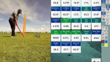 Explainer on what you will find in Flightscope's launch monitor app